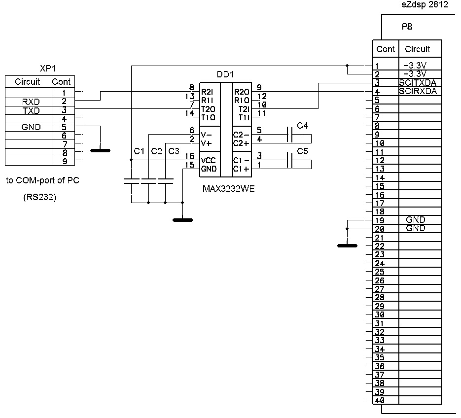 connection of mexbios development studio to ezdsp f2812
