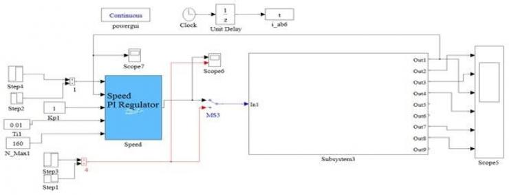 Speed Control Of A Three Phase Induction Motor Using Field